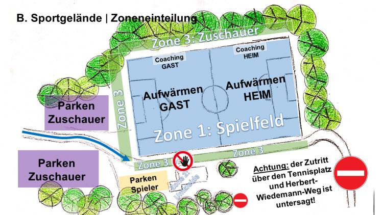 Hygienekonzept VfL V1 Stand 22.08.2020